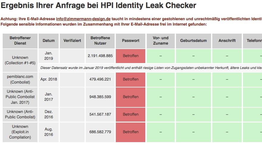 e-mail Sicherheitscheck