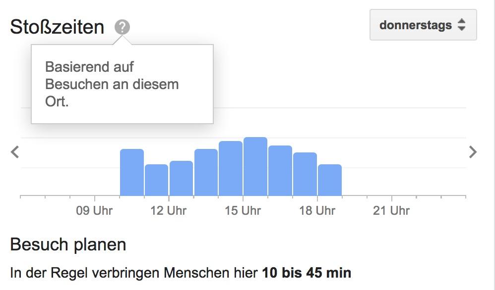 Besucheraufkommen dank Google Standortdaten