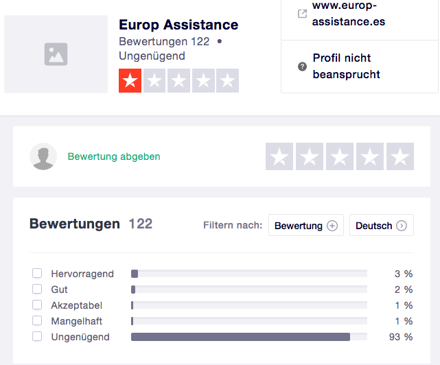 Kunden-Bewertungen über Europ Assistance bei Trustpilot